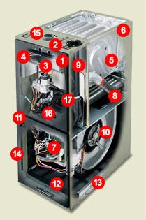 Welcome To Joe Mumford Plumbing And Heating Company Online